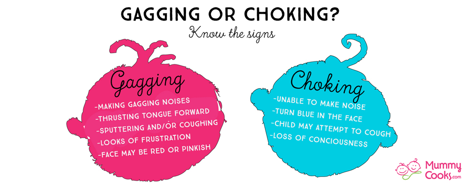 Gagging & Choking Signs