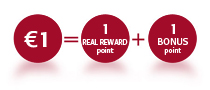 About Real Rewards